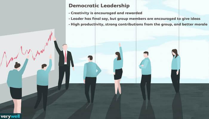 Hình minh họa phong cách lãnh đạo dân chủ (Nguồn: verywellmind)